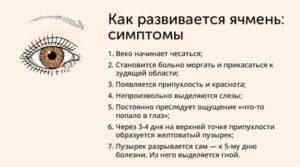 Симптоматика развития ячменя
